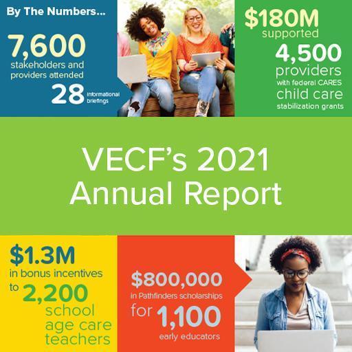 VECF 2021 Annual Report